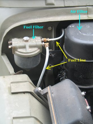 This article shows the fuel line
