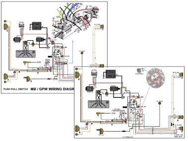 installing your wiring harness c rh willys be Engine Wiring Harness Truck Wiring Harness
